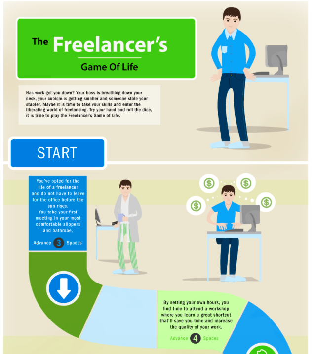 the_freelancers_game_of_life_infografica